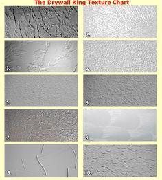 Más De Ideas Increíbles Sobre Quitar Techo De Palomitas En - Different ceiling textures