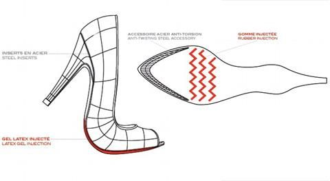 Обувь подошвы наверх