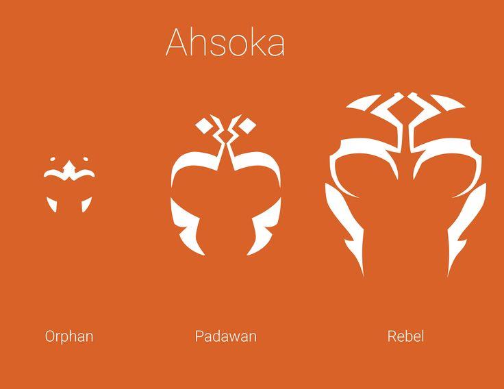 Ahsoka's faceprints