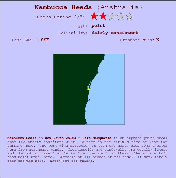 Nambucca Heads break location map and break info