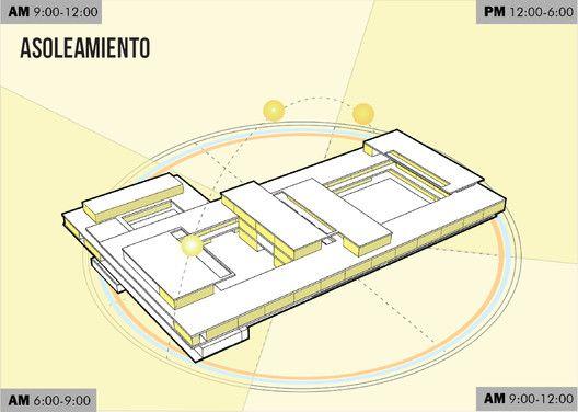EMS Arquitectos, tercer lugar en concurso Ambientes de Aprendizaje del siglo XXI: Colegio Pradera El Volcán,Asoleamiento. Image Cortesía de EMS Arquitectos
