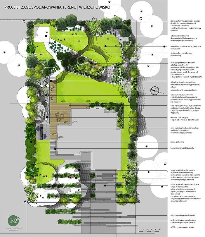 360zieleni.pl  Ogród przydomowy | Wierzchowisko k.Częstochowy