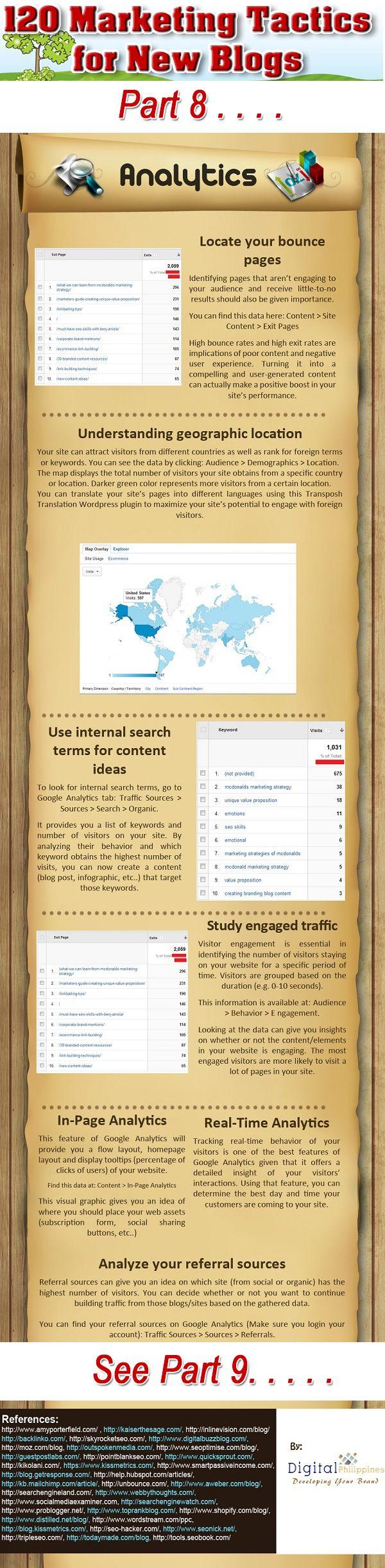 120 tips to promote your #Blog #business #socialmedia  Part 8 of a 9 part series. #infographic www.socialmediamamma.com