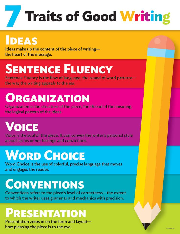 traits of good writing Traits of writing ideas sentence fluency organization +1 presentation conventions how a writer's finished product is presented and what it looks like is important clearly, neatly, and effectively getting your message across to the reader is the + 1 trait of effective.