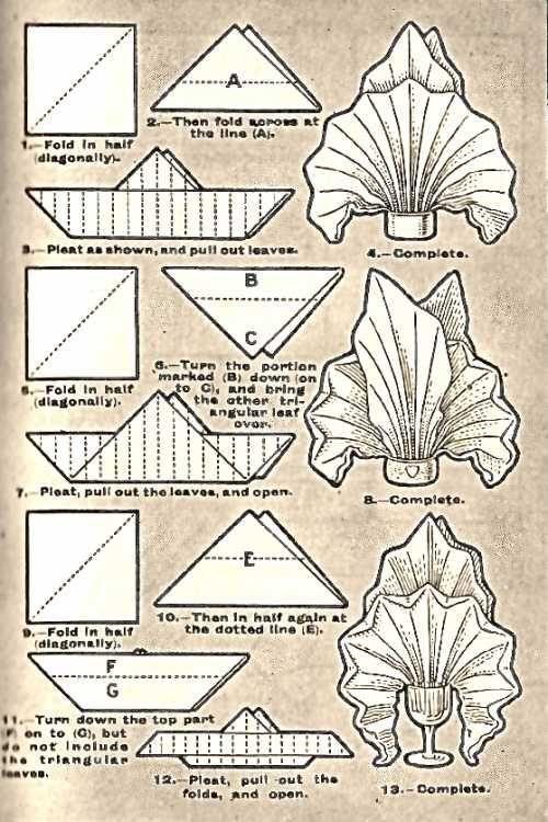 napkin folding instructions   Illustration For The Fleur De Lis Napkin Folding Method