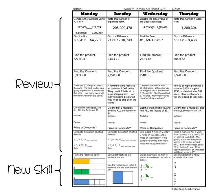 25+ best ideas about Homework sheet on Pinterest | Missing ...