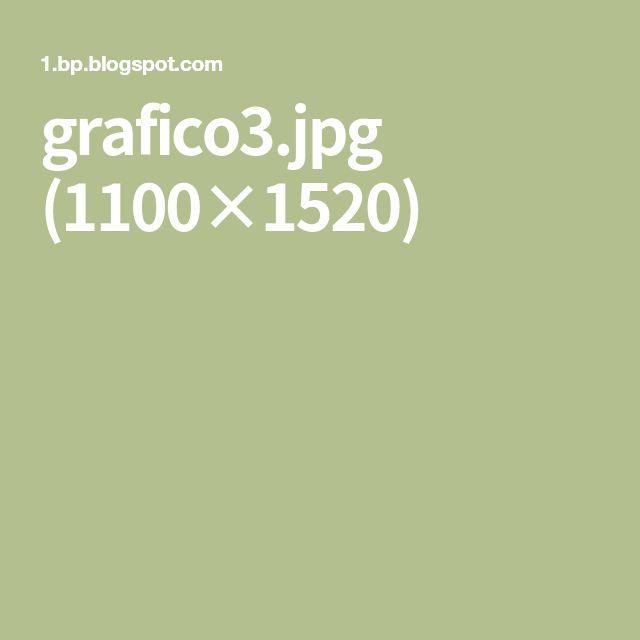 grafico3.jpg (1100×1520)