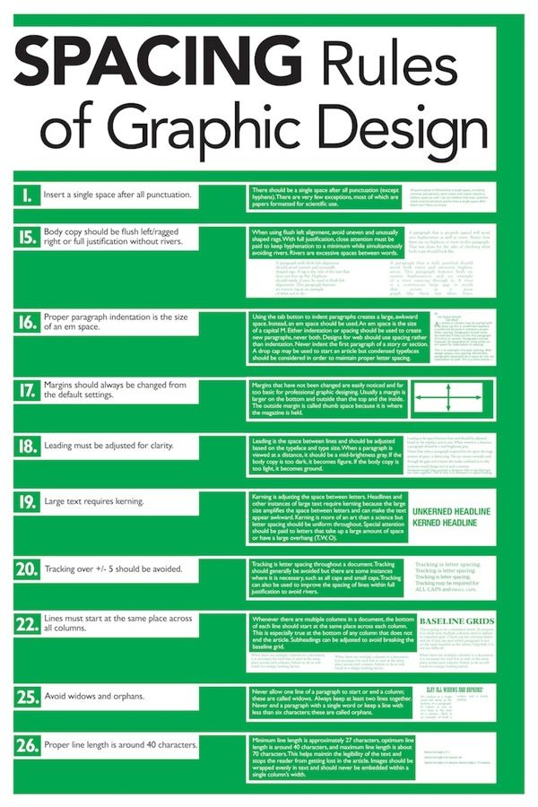 Regras de Design Gráfico séries cartaz por Jeremy Moran, via Behance