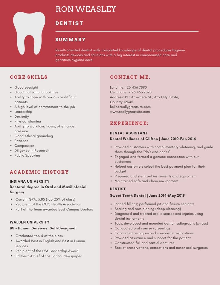 Dentist resume samples and tips pdfdoc templates 2021