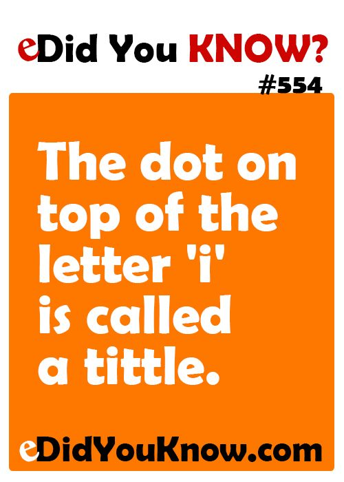 The dot on top of the letter 'i' is called a tittle.  eDidYouKnow.com