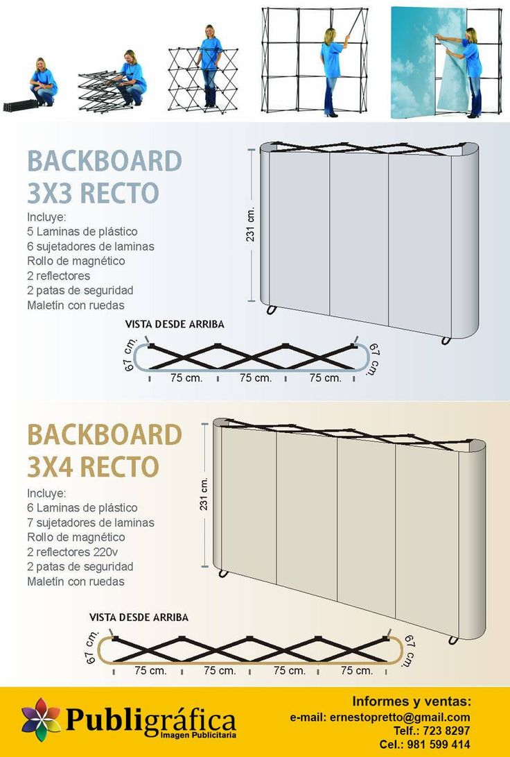 BACKBOARD es un panel ideal para Ferias,Stands,Exposiciones y Eventos.
