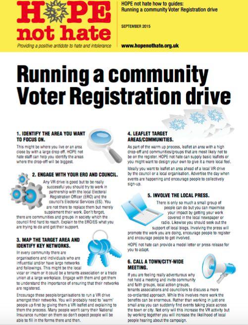 Running a community voter registration drive