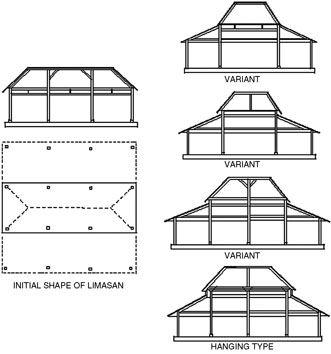 Architecture in Java