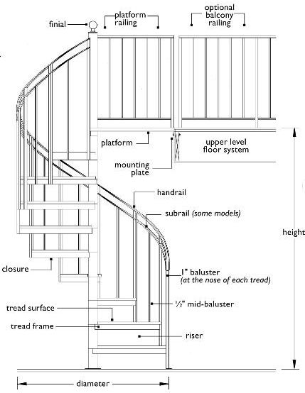 Spiral Staircase Section Drawing