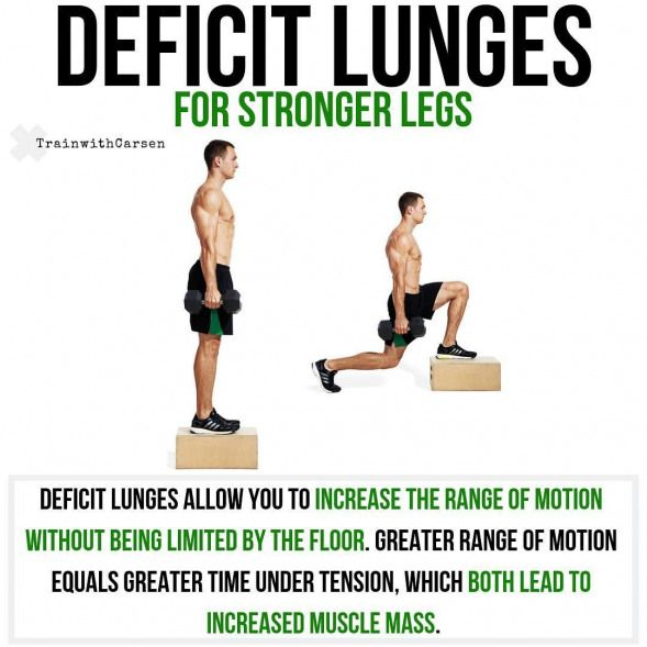 Deficit Lunges Are An Exercise All Lifters Should Be Incorporating Into Their Weekly Routinethis Lunge Variation Is Uniq Exercise Lunge Variations Fun Workouts
