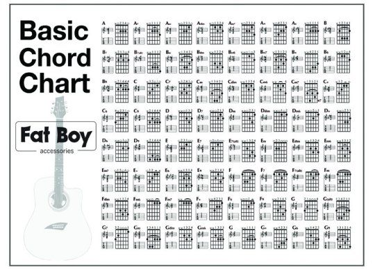Printable Bass Guitar Chords | 4 String Bass Guitar Chord Chart
