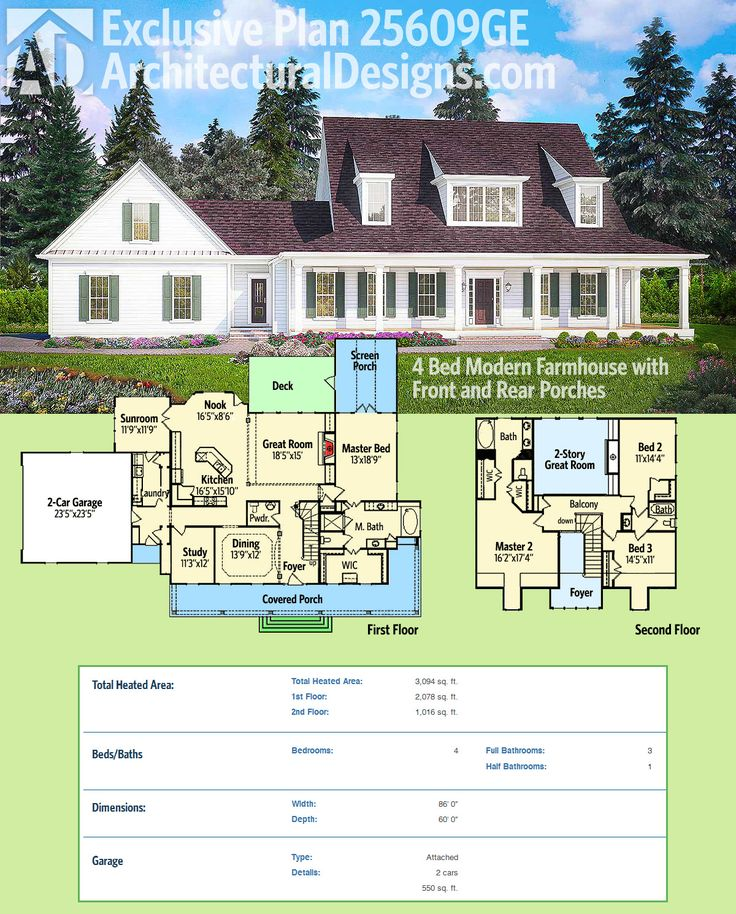 Architectural Designs Modern Farmhouse Plan 25609GE. This home gives you front and rear porches (and a deck and sunroom, too) and over 3,000 square feet of living spread across its two floors.   Ready when you are. Where do YOU want to build?