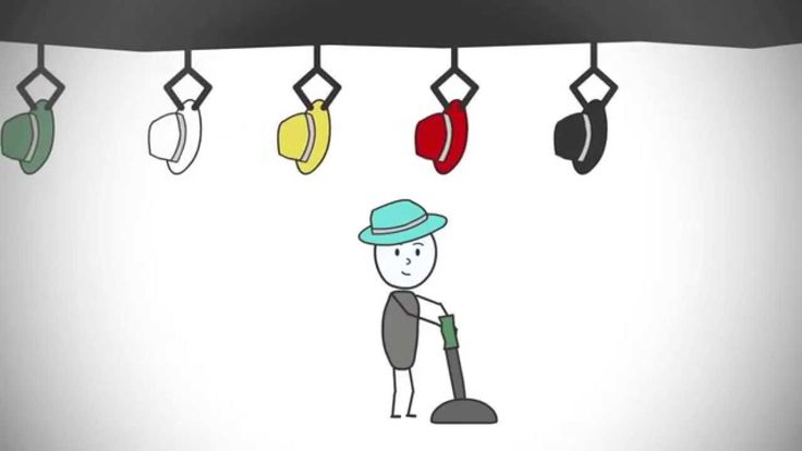What Is Six Thinking Hats?                                                                                                                                                                                 More
