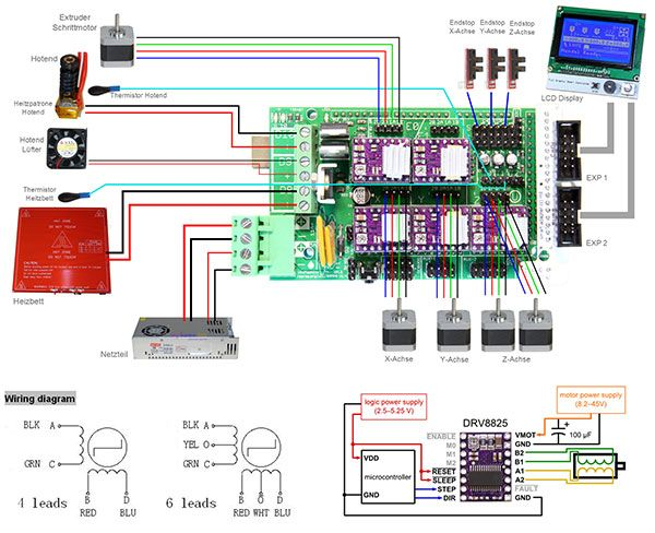 9c87fc554ee46888b91bac23825f364d home printers arduino 180 best 3d printing images on pinterest printers, diy 3d 3d printer wiring diagram at virtualis.co