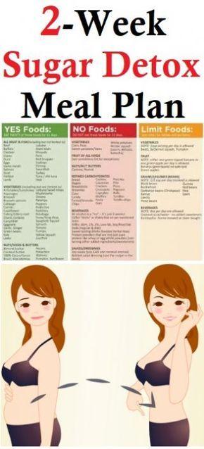 2-Week Sugar Detox | Clean Eating & Weight Loss Meal Plan ...