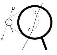 Quantum electrodynamics - Wikipedia