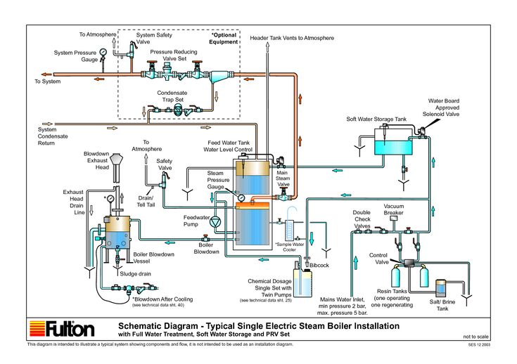 steam boilers diagram
