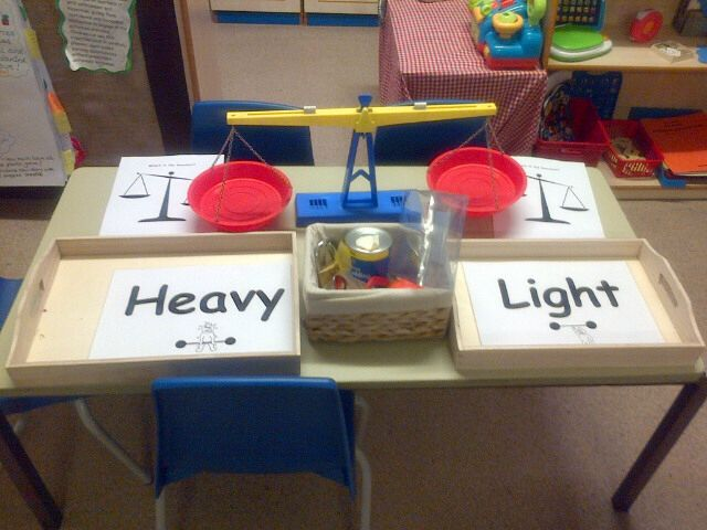 EYFS Weighing activity