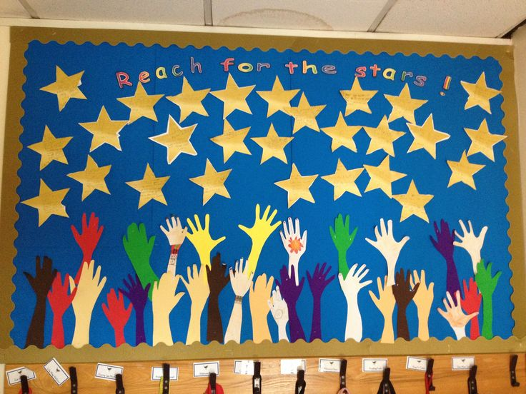 My cloakroom display- a good way to show parents how their children are target setting from the start of the year