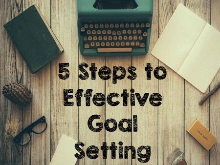 Goal Setting: 5 Steps to Effective Goal Setting. A great blog post outlines 5 steps to setting attainable goals!