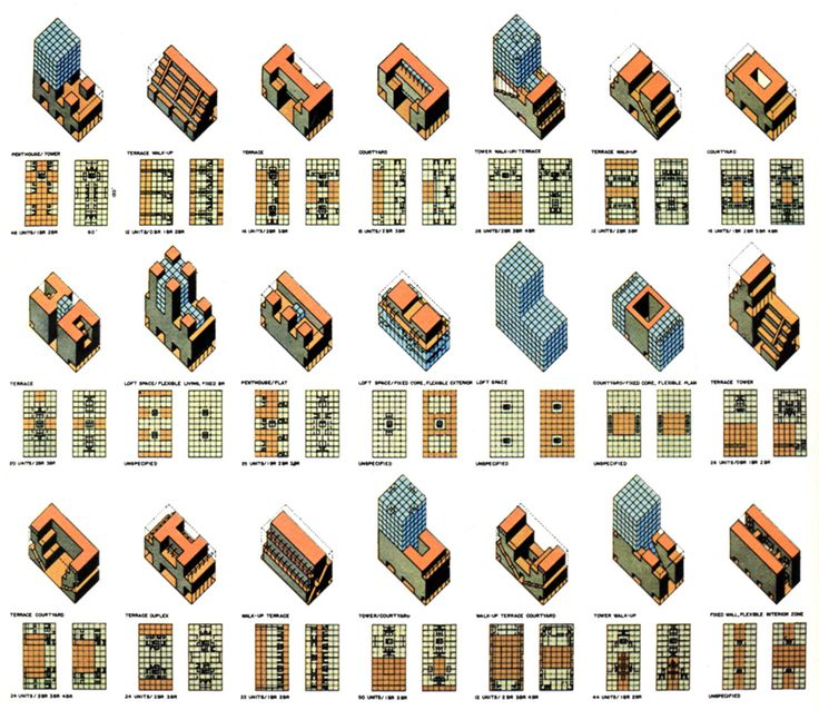 O.M. Ungers, Roosevelt Island Competition, Table of the Building Typology for the Design, Roosevelt Island, New York, 1975