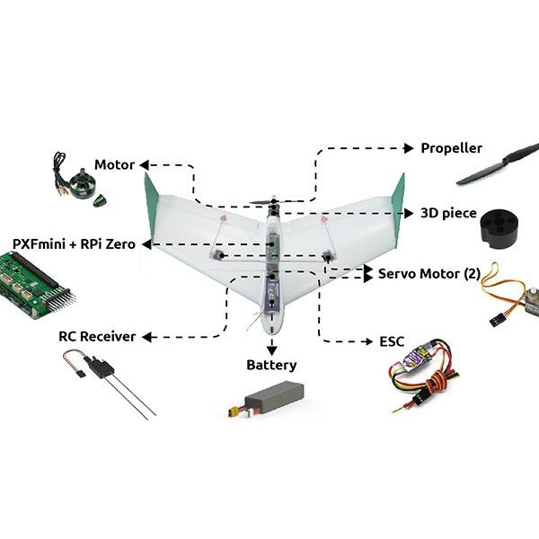 This tutorial demonstrates how to build a low cost Linux drone with the Raspberry Pi Zero and the PXFmini autopilot.  The PXFmini is totally compatible with the Raspberry Pi Zero, and it provides different kind of sensors which allow, for example, autonomous missions. The drone uses a real-time capable Linux kernel, a Debian-based file system and Dronecode's APM flight stack compiled for the PXFmini autopilot board. All these components have been put together by Erle Robotics in th...