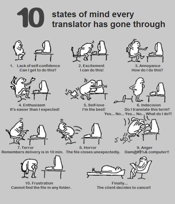 10 states of mind every #translator has gone through