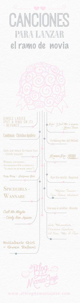 Canciones para lanzar el ramo de novia