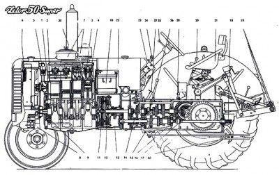 CZK - Zetor 50 Super (kolesový traktor)