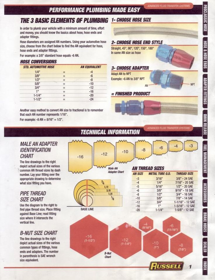 Performance plumbing made easy Some Chart Pinterest Easy - sample oil filter cross reference chart
