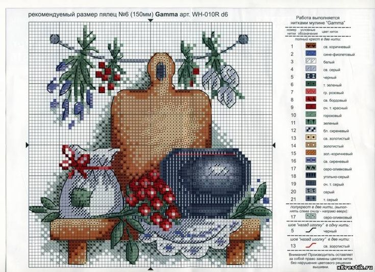 Схема для вышивки простая: Кухня