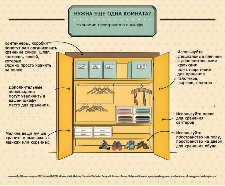 """Наводим порядок внутри шкафа. Раскладываем и развешиваем все по местам. Лучшая иконографика на тему """"порядок в шкафу"""". Смело избавляемся от старых вещей и относим их в известный H&M."""