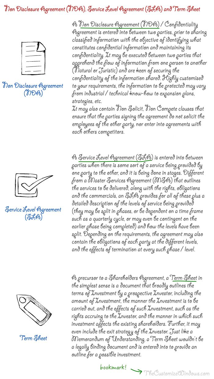 Writing service level agreements best practices