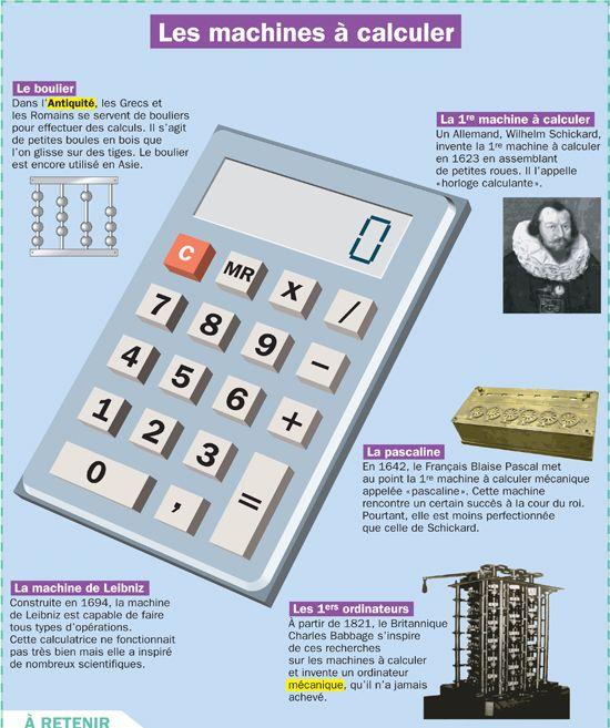 Fiche exposés : Les machines à calculer