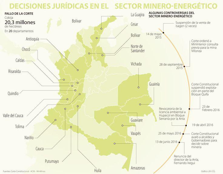 Fallos judiciales y Anla alertan al sector minero