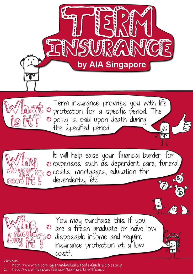 Term Insurance By AIA Singapore Term life, Life