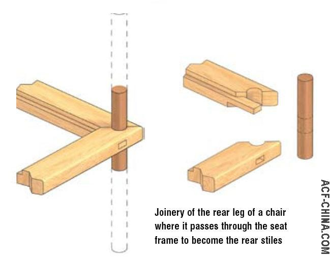 17 Best images about joinery on Pinterest | Router cutters, Buses and Japanese joinery