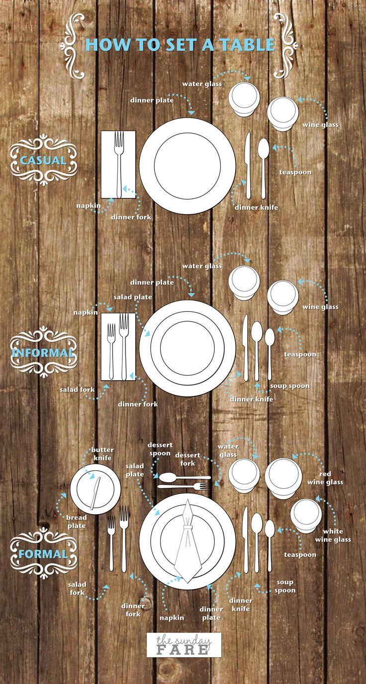 Casual to formal place settings