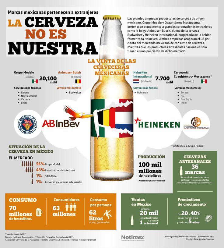 La cerveza no es nuestra?   http://caracteres.mx/la-cerveza-no-es-nuestra/