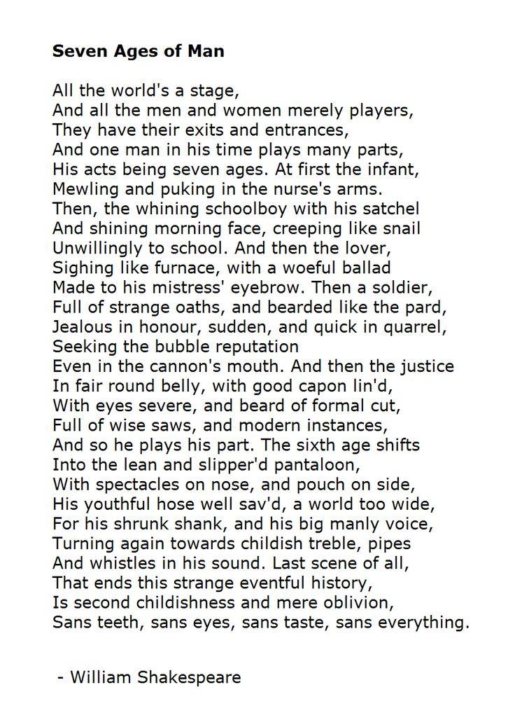 Essay About Pollution Essay On William Shakespeare Gatsby Essays also Informal Essay Outline Essay On William Shakespeare  Rohosensesco Essay Hard Work
