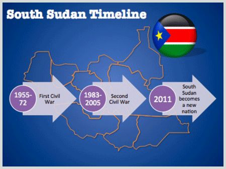 South Sudan History Graphics for PowerPoint Presentations - South Sudan Civil War Creation Timeline Graphic - South Sudan Map - South Sudan Flag icon