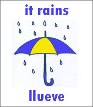 Rain Weather Flashcard - Spanish Weather