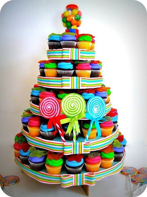 Mom will you make this for my B-day