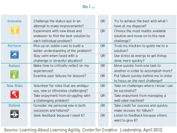 Learning Agility - A 2020 Leadership Competency | A.J. O'Connor Associates HR Consulting