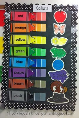 Classroom Decorations / colors can do this with one of my pocket charts